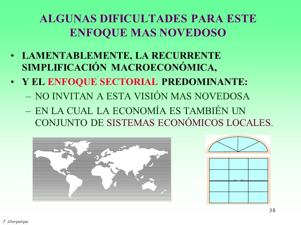 37 UNA POLITICA TERRITORIAL ACTIVA DESDE LA OFERTA PARA EL FORTALECIMIENTO DE LA BASE EMPRESARIAL LOCAL En relación con la INNOVACIÓN TECNOLÓGICA; La
