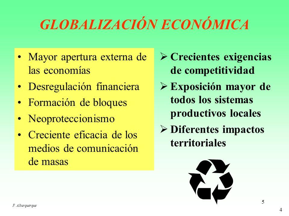 5 GLOBALIZACIÓN ECONÓMICA Mayor apertura externa de las economías Desregulación financiera Formación de bloques Neoproteccionismo Creciente eficacia de los medios de comunicación de masas Crecientes exigencias de competitividad Exposición mayor de todos los sistemas productivos locales Diferentes impactos territoriales 4 F.