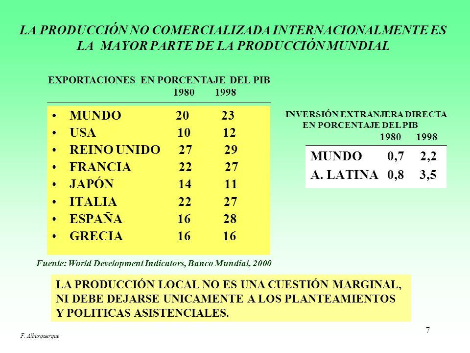 7 LA PRODUCCIÓN NO COMERCIALIZADA INTERNACIONALMENTE ES LA MAYOR PARTE DE LA PRODUCCIÓN MUNDIAL MUNDO 20 23 USA 10 12 REINO UNIDO 27 29 FRANCIA 22 27 JAPÓN 14 11 ITALIA 22 27 ESPAÑA 16 28 GRECIA 16 MUNDO 0,7 2,2 A.