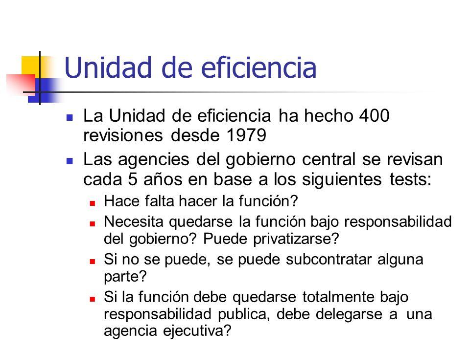 Unidad de eficiencia La Unidad de eficiencia ha hecho 400 revisiones desde 1979 Las agencies del gobierno central se revisan cada 5 años en base a los
