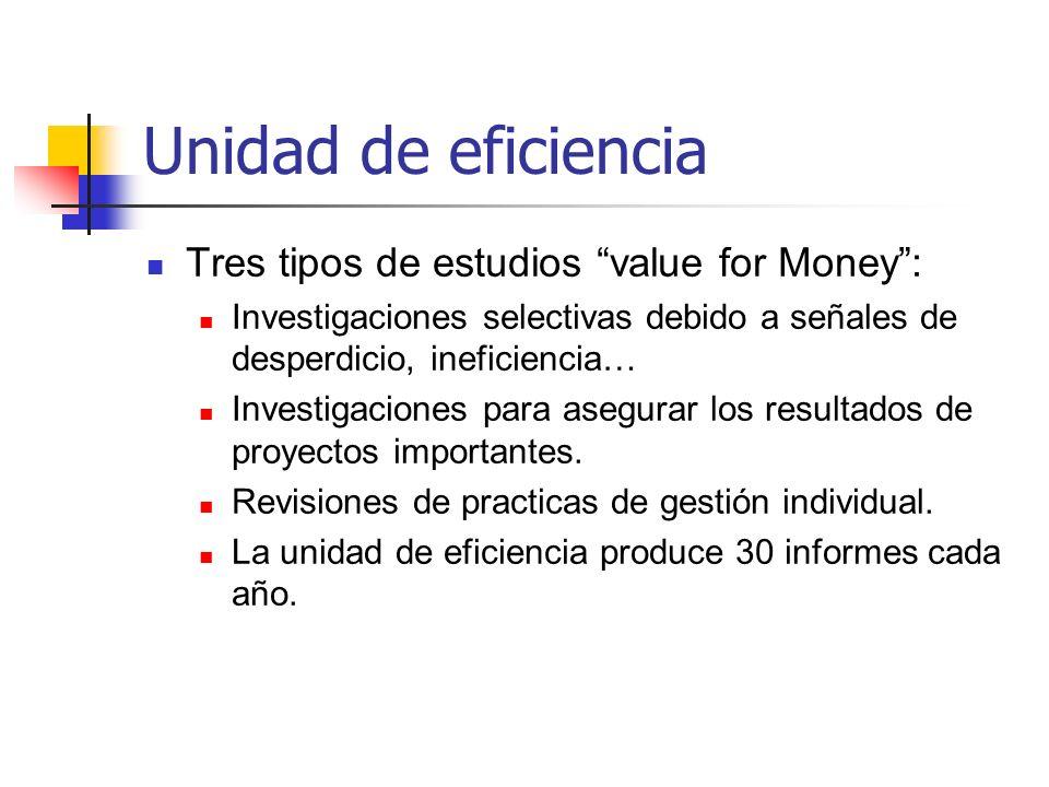 Unidad de eficiencia Tres tipos de estudios value for Money: Investigaciones selectivas debido a señales de desperdicio, ineficiencia… Investigaciones