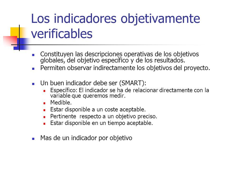 Los indicadores objetivamente verificables Constituyen las descripciones operativas de los objetivos globales, del objetivo específico y de los result