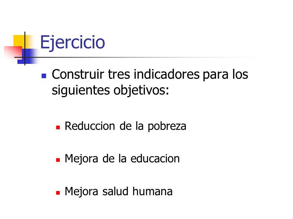 Ejercicio Construir tres indicadores para los siguientes objetivos: Reduccion de la pobreza Mejora de la educacion Mejora salud humana