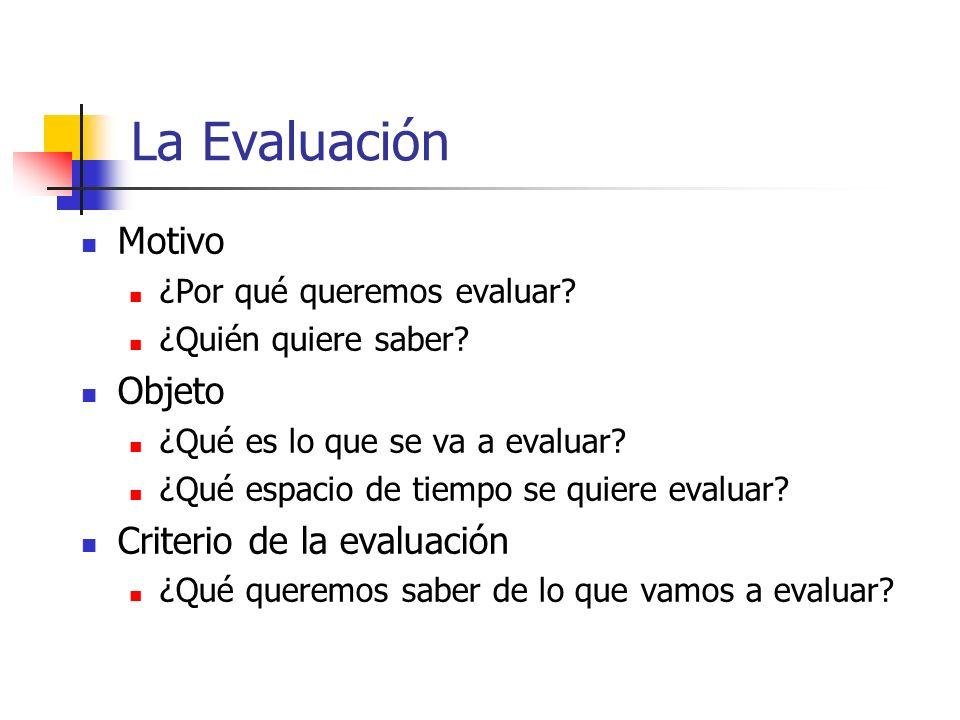 La Evaluación Motivo ¿Por qué queremos evaluar? ¿Quién quiere saber? Objeto ¿Qué es lo que se va a evaluar? ¿Qué espacio de tiempo se quiere evaluar?