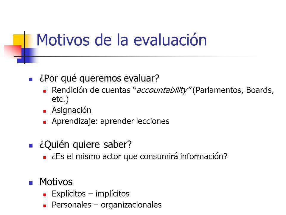 Motivos de la evaluación ¿Por qué queremos evaluar? Rendición de cuentas accountability (Parlamentos, Boards, etc.) Asignación Aprendizaje: aprender l