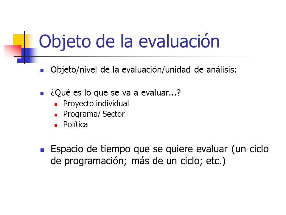 Objeto de la evaluación Objeto/nivel de la evaluación/unidad de análisis: ¿Qué es lo que se va a evaluar...? Proyecto individual Programa/ Sector Polí