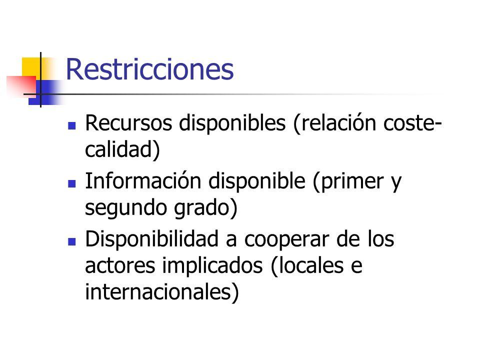 Restricciones Recursos disponibles (relación coste- calidad) Información disponible (primer y segundo grado) Disponibilidad a cooperar de los actores