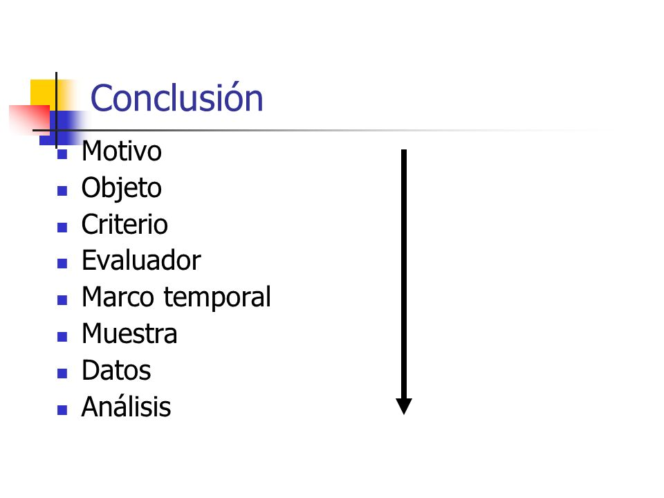 Conclusión Motivo Objeto Criterio Evaluador Marco temporal Muestra Datos Análisis