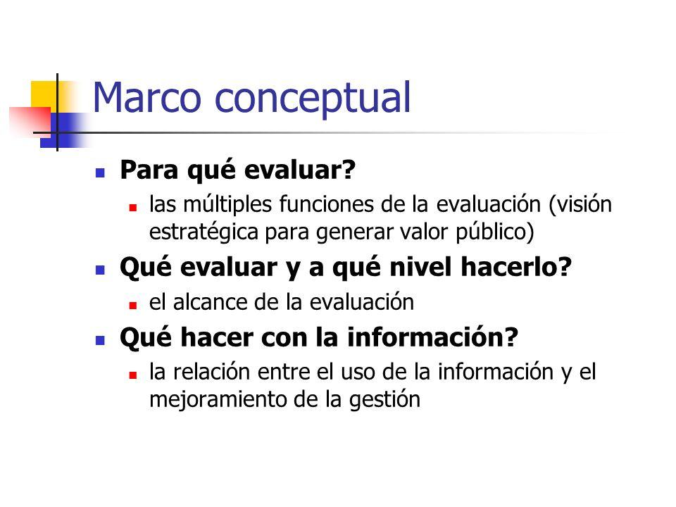 Marco conceptual Para qué evaluar? las múltiples funciones de la evaluación (visión estratégica para generar valor público) Qué evaluar y a qué nivel
