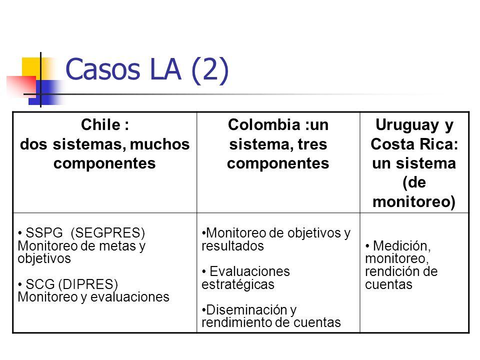 Casos LA (2) Chile : dos sistemas, muchos componentes Colombia :un sistema, tres componentes Uruguay y Costa Rica: un sistema (de monitoreo) SSPG (SEG