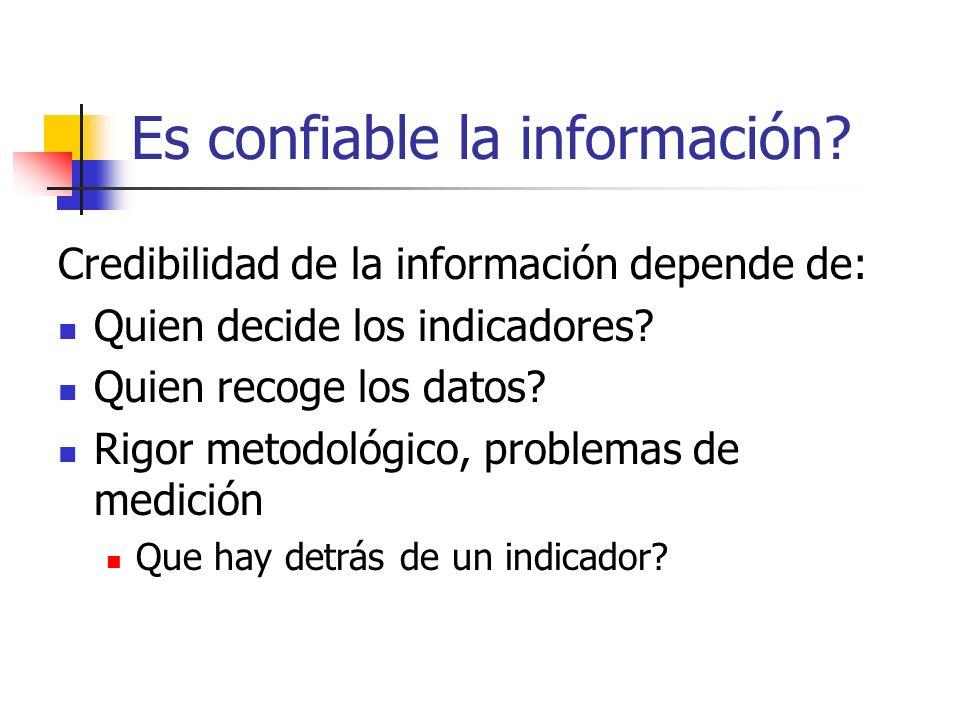 Es confiable la información? Credibilidad de la información depende de: Quien decide los indicadores? Quien recoge los datos? Rigor metodológico, prob