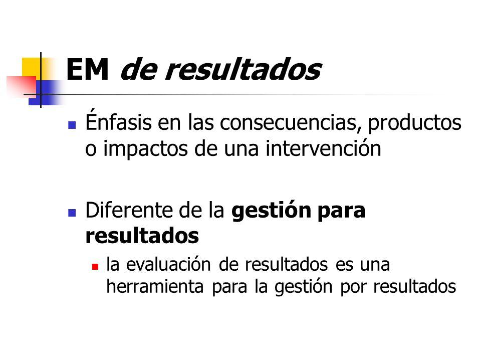 EM de resultados Énfasis en las consecuencias, productos o impactos de una intervención Diferente de la gestión para resultados la evaluación de resul