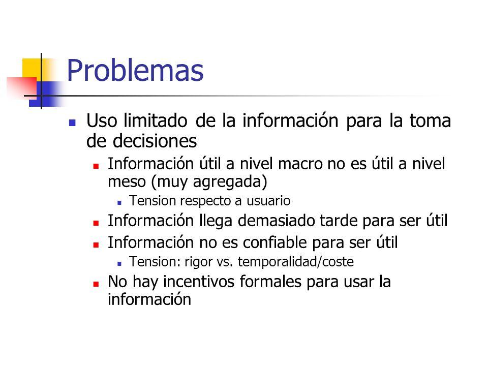 Problemas Uso limitado de la información para la toma de decisiones Información útil a nivel macro no es útil a nivel meso (muy agregada) Tension resp
