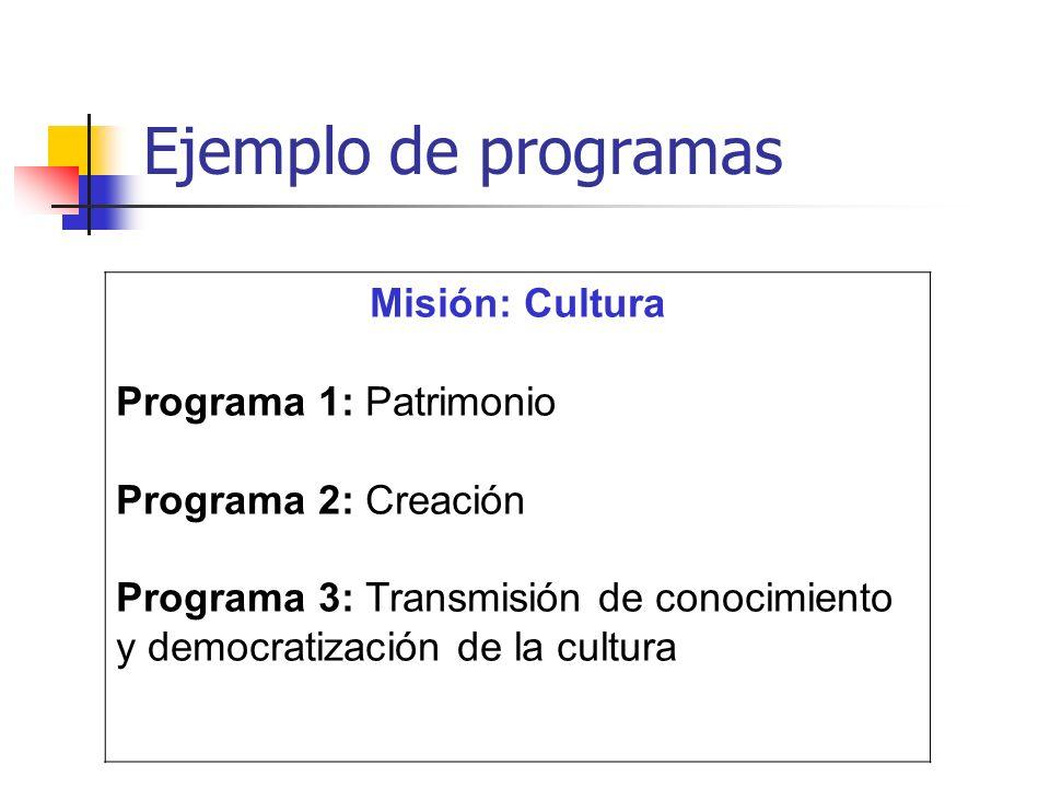 Ejemplo de programas Misión: Cultura Programa 1: Patrimonio Programa 2: Creación Programa 3: Transmisión de conocimiento y democratización de la cultu