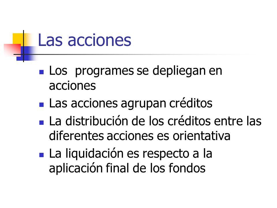 Las acciones Los programes se depliegan en acciones Las acciones agrupan créditos La distribución de los créditos entre las diferentes acciones es ori