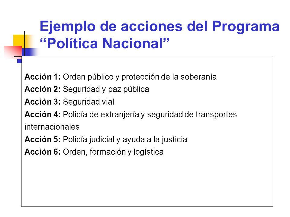 Ejemplo de acciones del Programa Política Nacional Acción 1: Orden público y protección de la soberanía Acción 2: Seguridad y paz pública Acción 3: Se