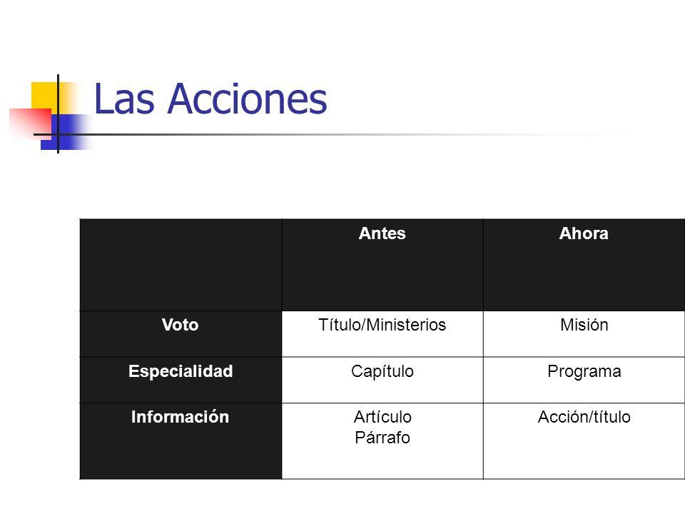 Las Acciones AntesAhora VotoTítulo/MinisteriosMisión EspecialidadCapítuloPrograma InformaciónArtículo Párrafo Acción/título