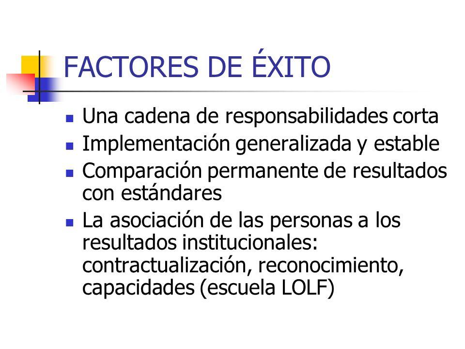FACTORES DE ÉXITO Una cadena de responsabilidades corta Implementación generalizada y estable Comparación permanente de resultados con estándares La a
