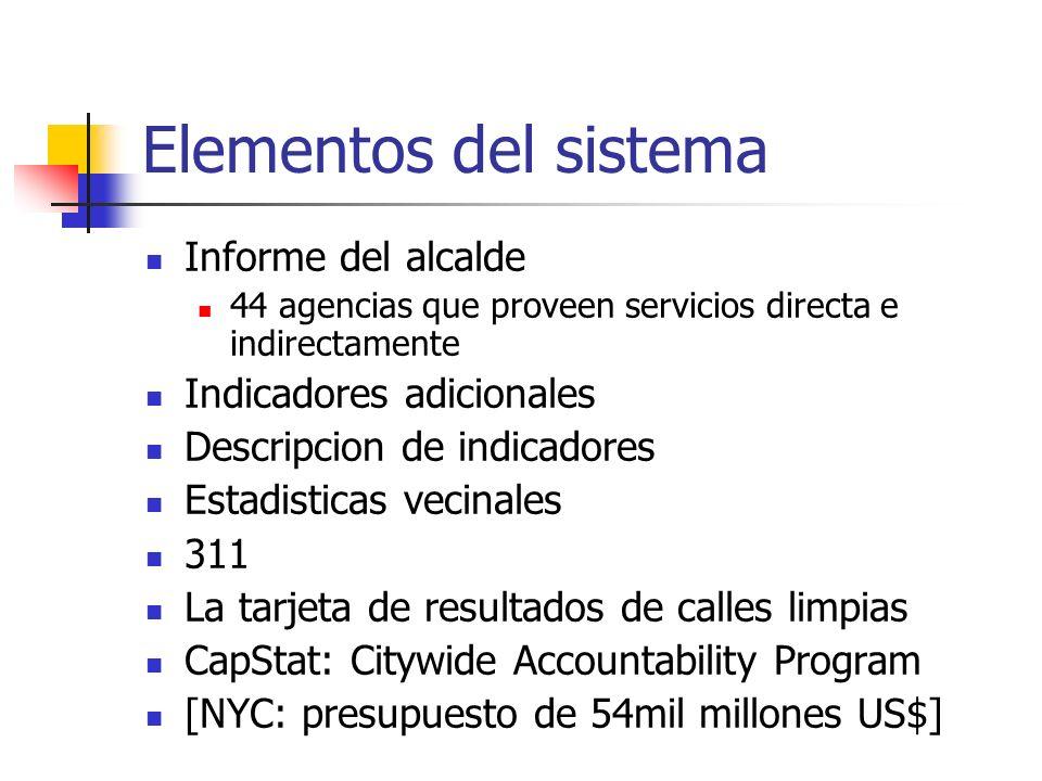 Elementos del sistema Informe del alcalde 44 agencias que proveen servicios directa e indirectamente Indicadores adicionales Descripcion de indicadore