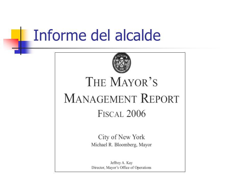 Informe del alcalde