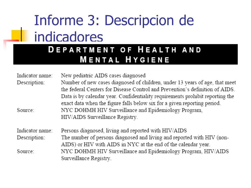 Informe 3: Descripcion de indicadores