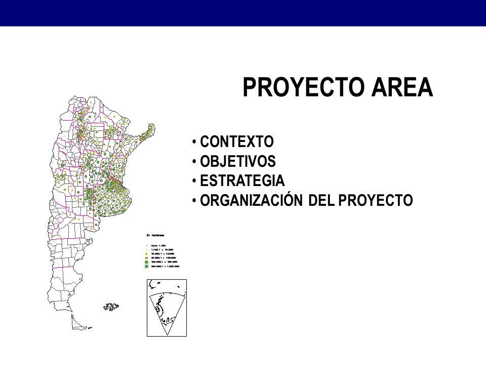 CONTEXTO OBJETIVOS ESTRATEGIA ORGANIZACIÓN DEL PROYECTO Estrategias para el Desarrollo Económico Local PROYECTO AREA