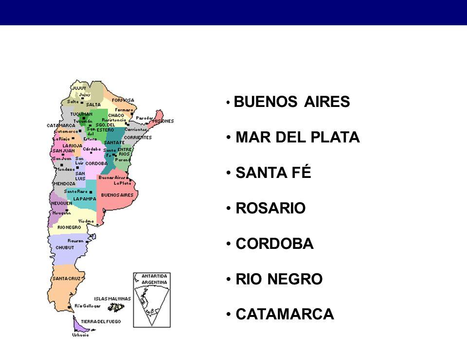 BUENOS AIRES MAR DEL PLATA SANTA FÉ ROSARIO CORDOBA RIO NEGRO CATAMARCA Estrategias para el Desarrollo Económico Local