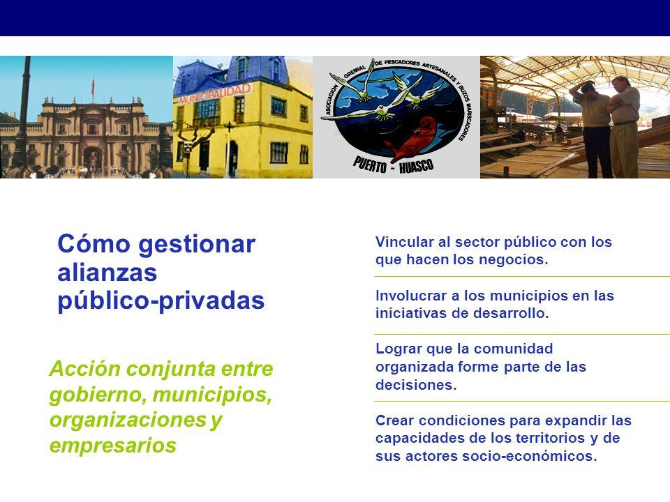 Cómo gestionar alianzas público-privadas Acción conjunta entre gobierno, municipios, organizaciones y empresarios Vincular al sector público con los que hacen los negocios.