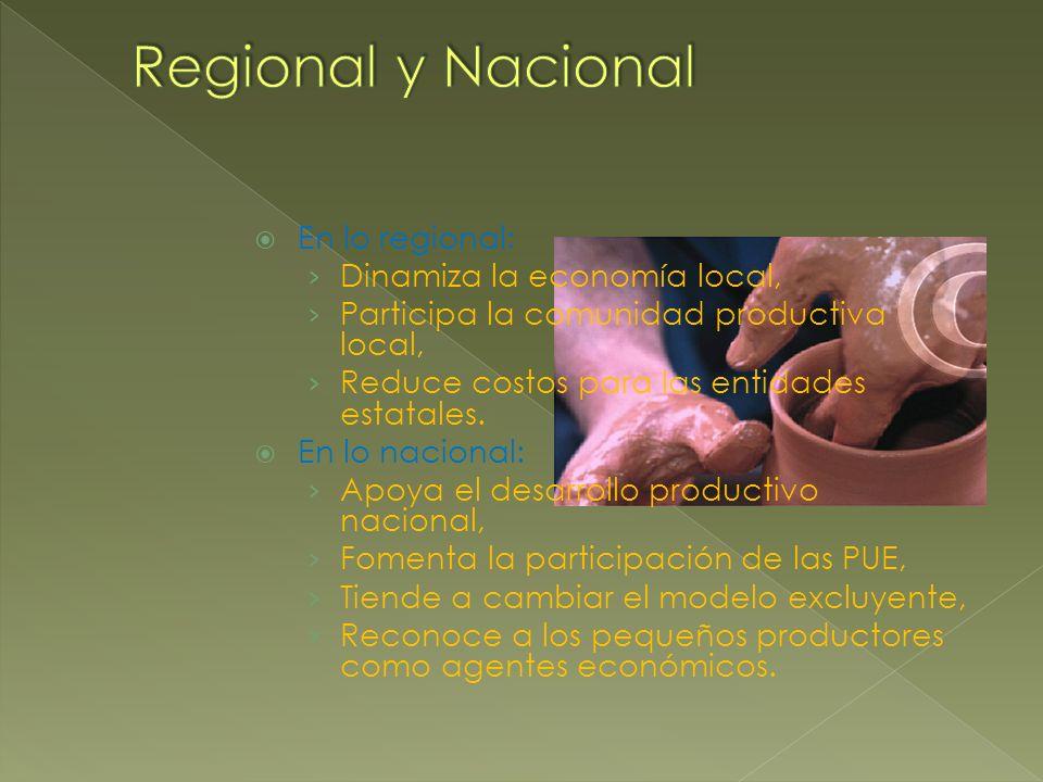 Objetivos: Acceso de la Industria nacional a las compras estatales Inclusión de los pequeños productores Instrumentos: Comprobol(D.S.