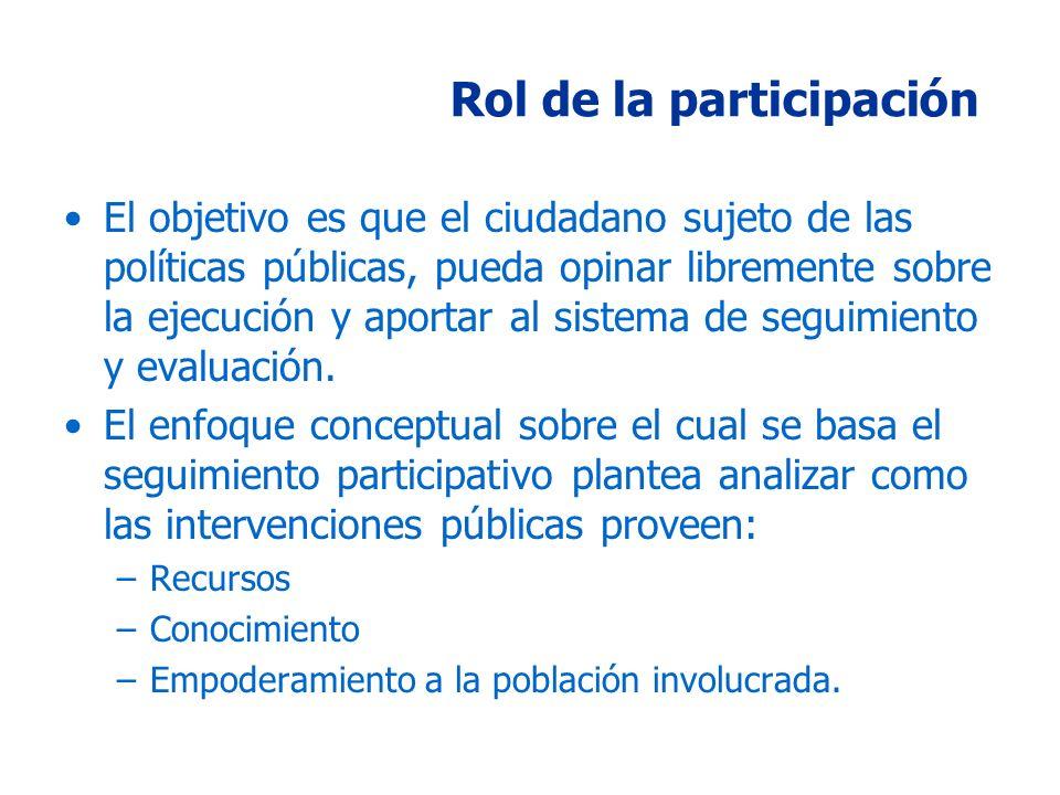 Rol de la participación El objetivo es que el ciudadano sujeto de las políticas públicas, pueda opinar libremente sobre la ejecución y aportar al sistema de seguimiento y evaluación.