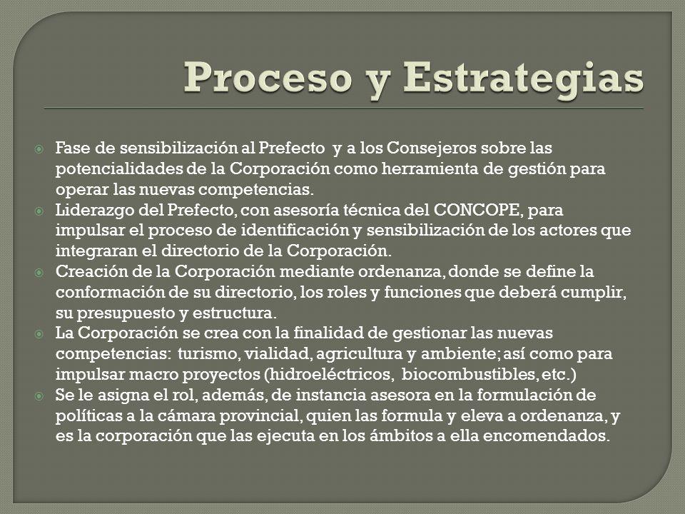 Fase de sensibilización al Prefecto y a los Consejeros sobre las potencialidades de la Corporación como herramienta de gestión para operar las nuevas