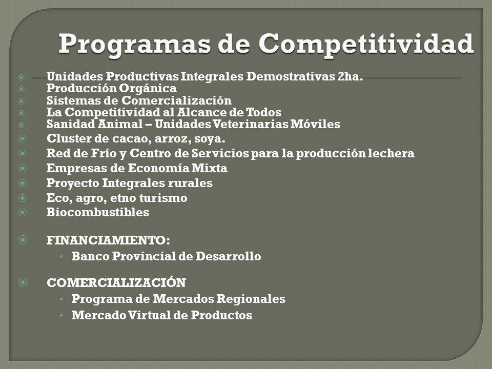 Unidades Productivas Integrales Demostrativas 2ha. Producción Orgánica Sistemas de Comercialización La Competitividad al Alcance de Todos Sanidad Anim