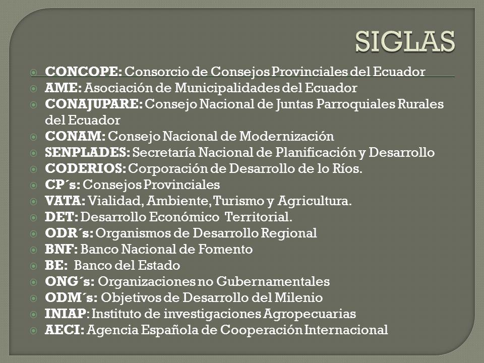 CONCOPE: Consorcio de Consejos Provinciales del Ecuador AME: Asociación de Municipalidades del Ecuador CONAJUPARE: Consejo Nacional de Juntas Parroqui
