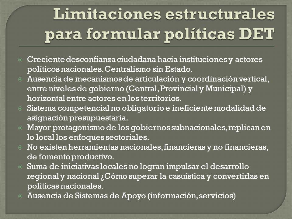 Creciente desconfianza ciudadana hacia instituciones y actores políticos nacionales. Centralismo sin Estado. Ausencia de mecanismos de articulación y