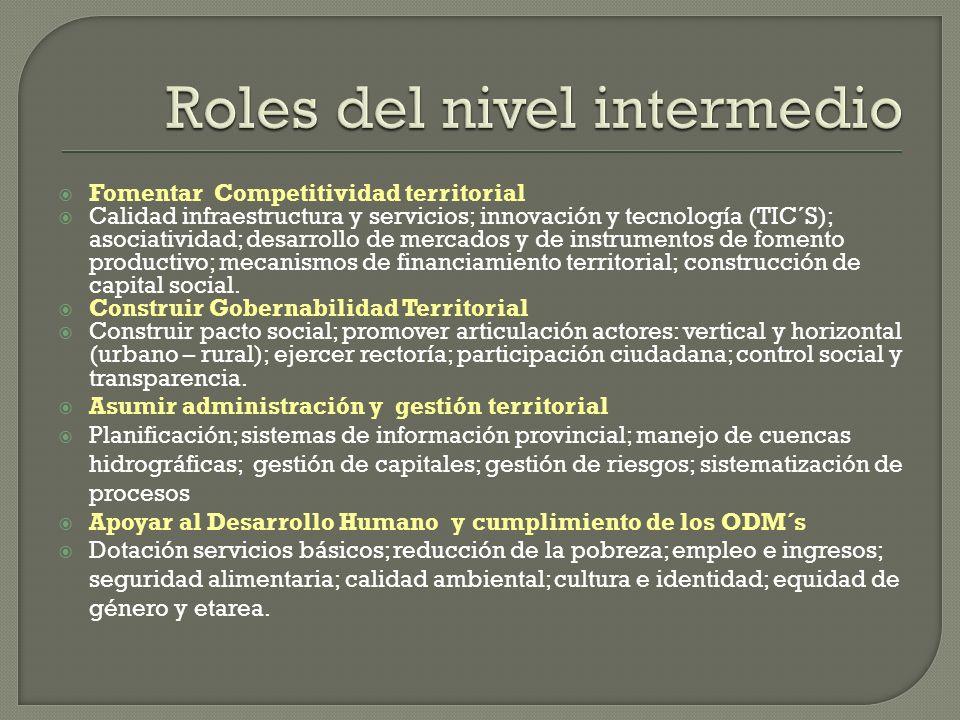 Fomentar Competitividad territorial Calidad infraestructura y servicios; innovación y tecnología (TIC´S); asociatividad; desarrollo de mercados y de i