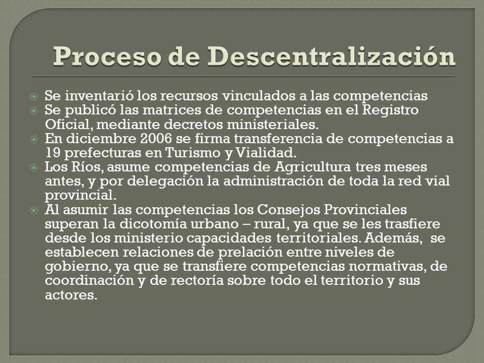 Se inventarió los recursos vinculados a las competencias Se publicó las matrices de competencias en el Registro Oficial, mediante decretos ministerial