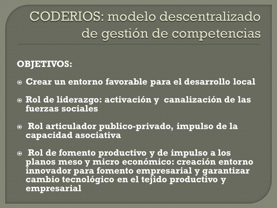 Fase de sensibilización al Prefecto y a los Consejeros sobre las potencialidades de la Corporación como herramienta de gestión para operar las nuevas competencias.