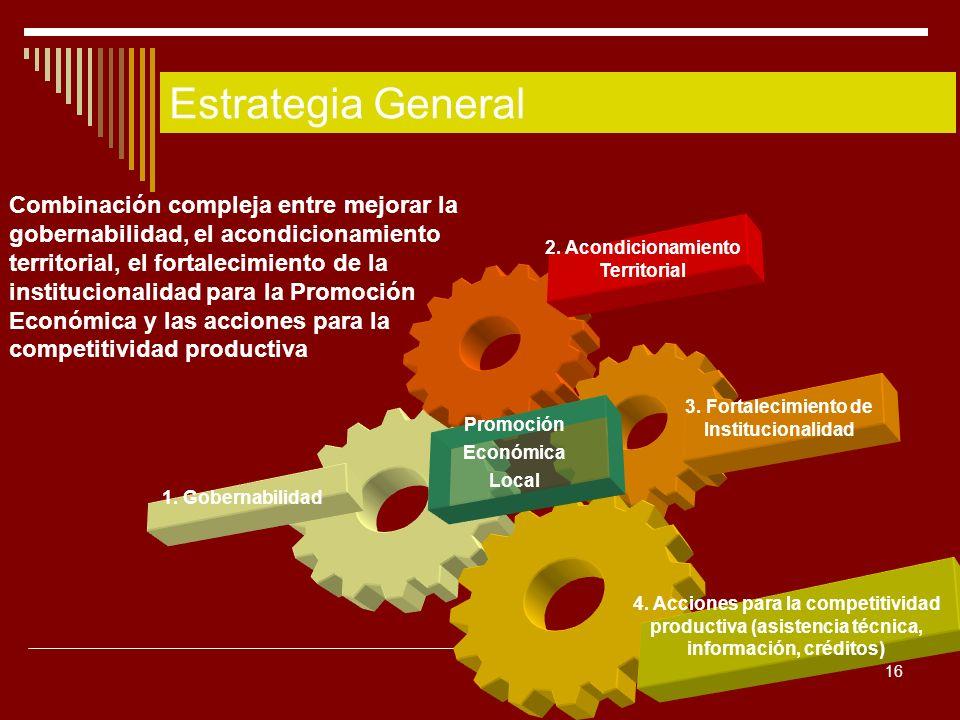 16 1. Gobernabilidad 4. Acciones para la competitividad productiva (asistencia técnica, información, créditos) 3. Fortalecimiento de Institucionalidad