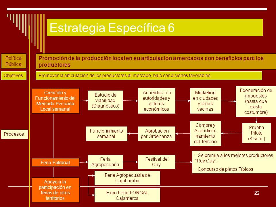 22 Estrategia Específica 6 Promoción de la producción local en su articulación a mercados con beneficios para los productores Promover la articulación
