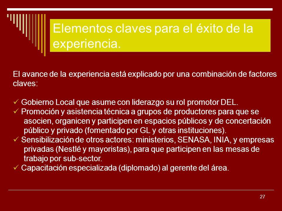 27 El avance de la experiencia está explicado por una combinación de factores claves: Gobierno Local que asume con liderazgo su rol promotor DEL. Prom