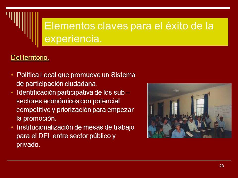 28 Del territorio. Política Local que promueve un Sistema de participación ciudadana. Identificación participativa de los sub – sectores económicos co