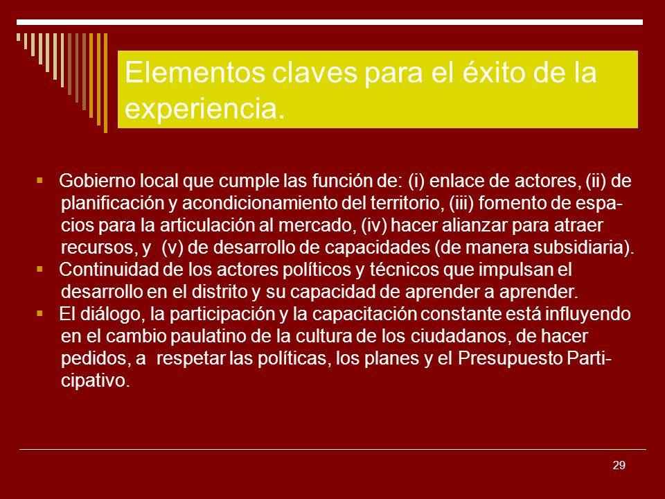 29 Gobierno local que cumple las función de: (i) enlace de actores, (ii) de planificación y acondicionamiento del territorio, (iii) fomento de espa- c