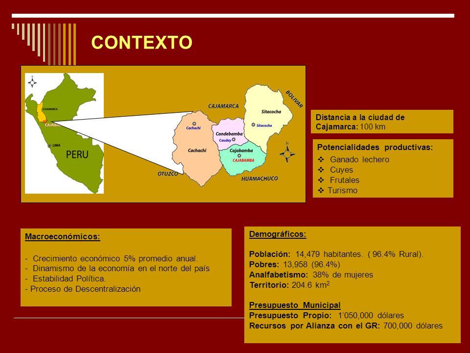 34 Consolidación del acondicionamiento territorial (carreteras, electricidad al 100%, sistemas de riego de diversas tecnologías).