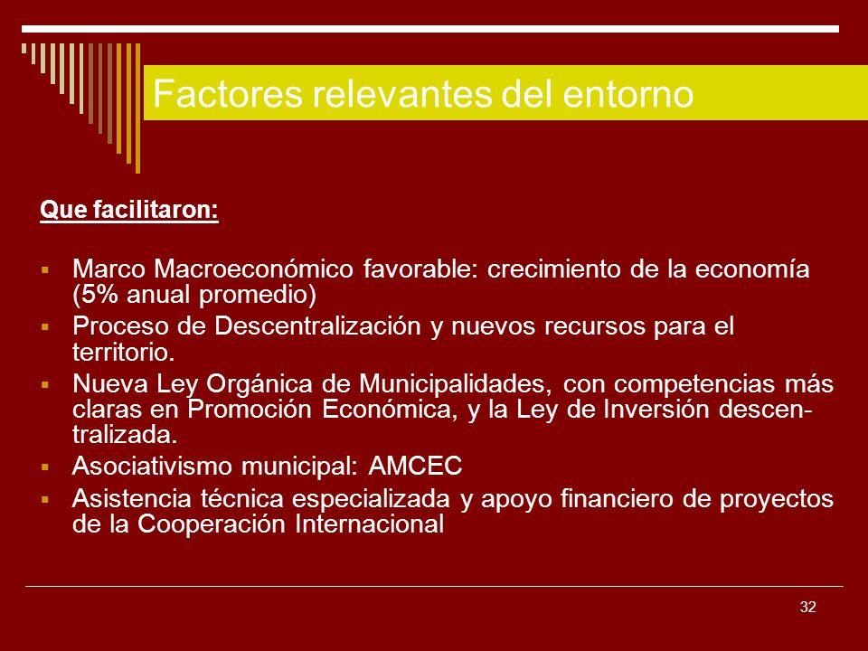 32 Que facilitaron: Marco Macroeconómico favorable: crecimiento de la economía (5% anual promedio) Proceso de Descentralización y nuevos recursos para