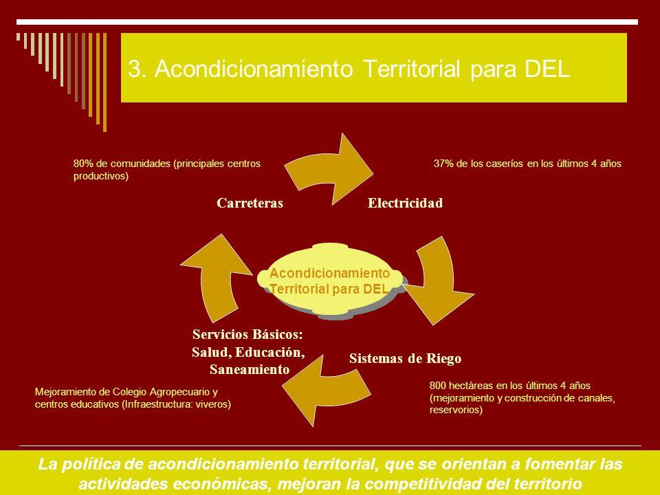 28 Del territorio.Política Local que promueve un Sistema de participación ciudadana.