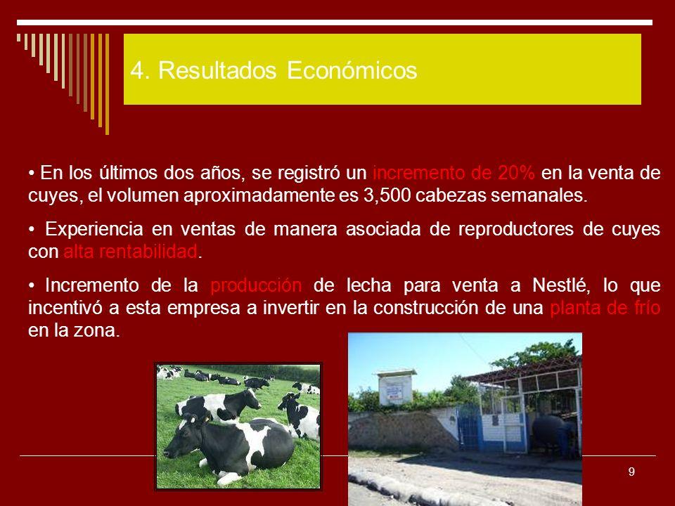 20 Impulsar la cadena productiva del cuy con el objetivo de crear fuentes de empleo e incremento de ingresos y posicionar al valle de Condebamba como productor de cuyes (producto estrella) a nivel regional.