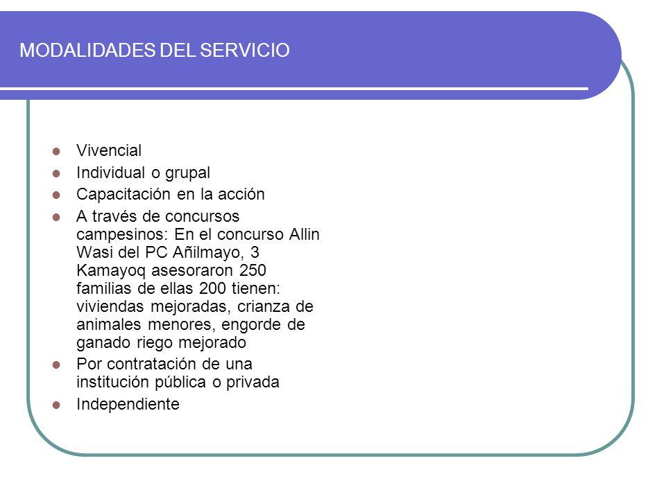 Vivencial Individual o grupal Capacitación en la acción A través de concursos campesinos: En el concurso Allin Wasi del PC Añilmayo, 3 Kamayoq asesora