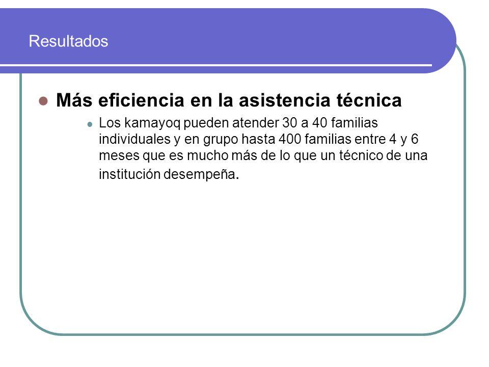 Más eficiencia en la asistencia técnica Los kamayoq pueden atender 30 a 40 familias individuales y en grupo hasta 400 familias entre 4 y 6 meses que e