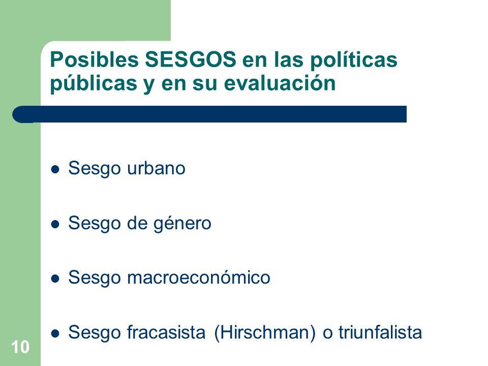 10 Posibles SESGOS en las políticas públicas y en su evaluación Sesgo urbano Sesgo de género Sesgo macroeconómico Sesgo fracasista (Hirschman) o triun