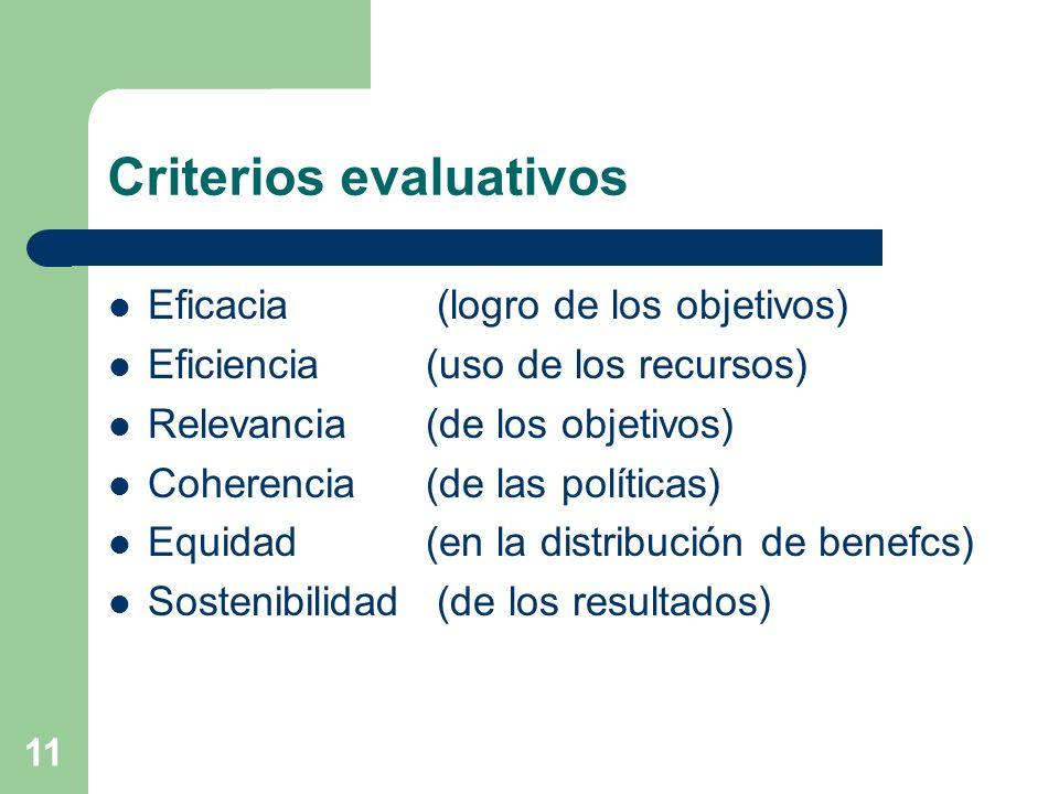 11 Criterios evaluativos Eficacia (logro de los objetivos) Eficiencia (uso de los recursos) Relevancia (de los objetivos) Coherencia (de las políticas